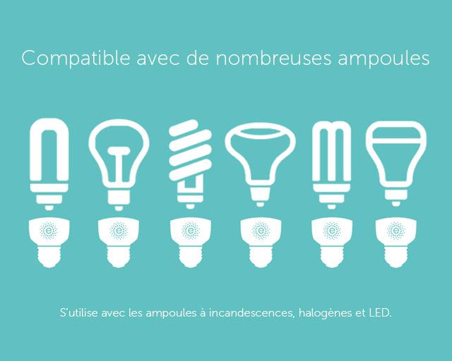 Compatibilité Emberlight